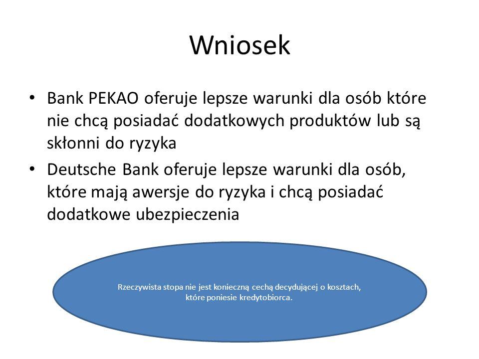 Wniosek Bank PEKAO oferuje lepsze warunki dla osób które nie chcą posiadać dodatkowych produktów lub są skłonni do ryzyka Deutsche Bank oferuje lepsze warunki dla osób, które mają awersje do ryzyka i chcą posiadać dodatkowe ubezpieczenia Rzeczywista stopa nie jest konieczną cechą decydującej o kosztach, które poniesie kredytobiorca.