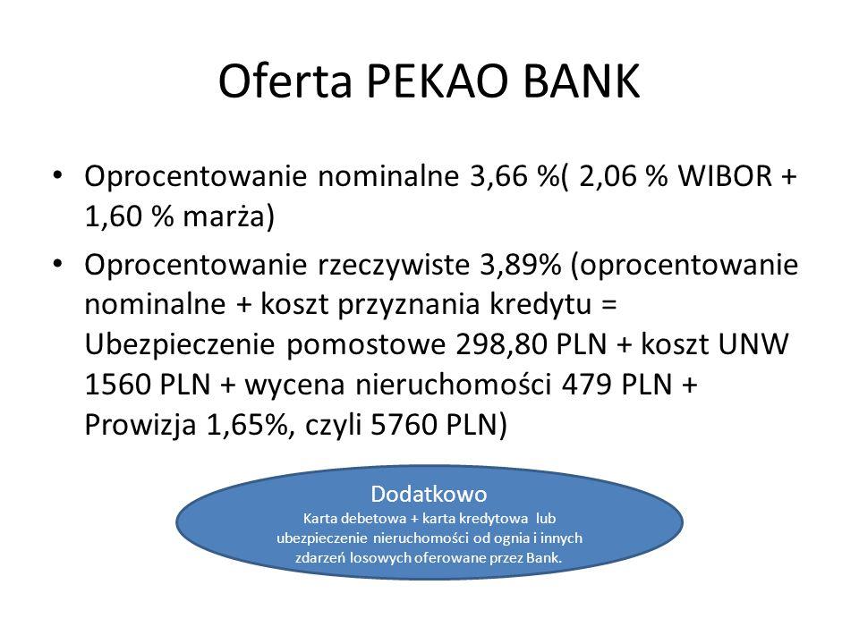 Oferta PEKAO BANK Oprocentowanie nominalne 3,66 %( 2,06 % WIBOR + 1,60 % marża) Oprocentowanie rzeczywiste 3,89% (oprocentowanie nominalne + koszt przyznania kredytu = Ubezpieczenie pomostowe 298,80 PLN + koszt UNW 1560 PLN + wycena nieruchomości 479 PLN + Prowizja 1,65%, czyli 5760 PLN) Dodatkowo Karta debetowa + karta kredytowa lub ubezpieczenie nieruchomości od ognia i innych zdarzeń losowych oferowane przez Bank.