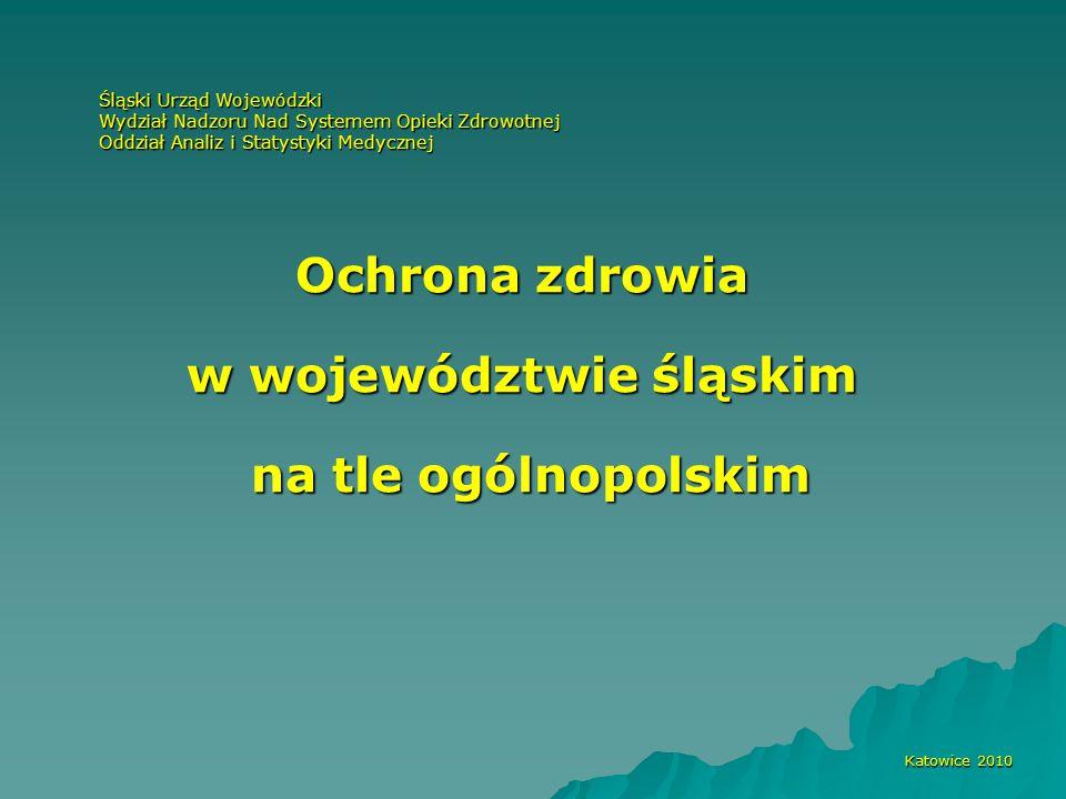 Zapadalność na gruźlicę wszystkich postaci w latach 2007 – 2009 w Polsce według województw Wskaźniki na 100 000 ludności