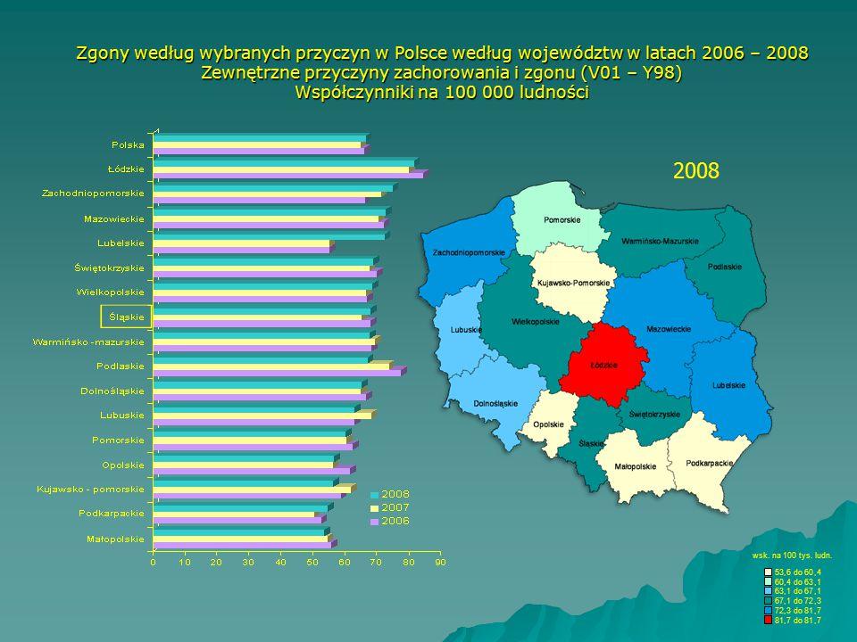 Zgony według wybranych przyczyn w Polsce według województw w latach 2006 – 2008 Zewnętrzne przyczyny zachorowania i zgonu (V01 – Y98) Współczynniki na 100 000 ludności wsk.