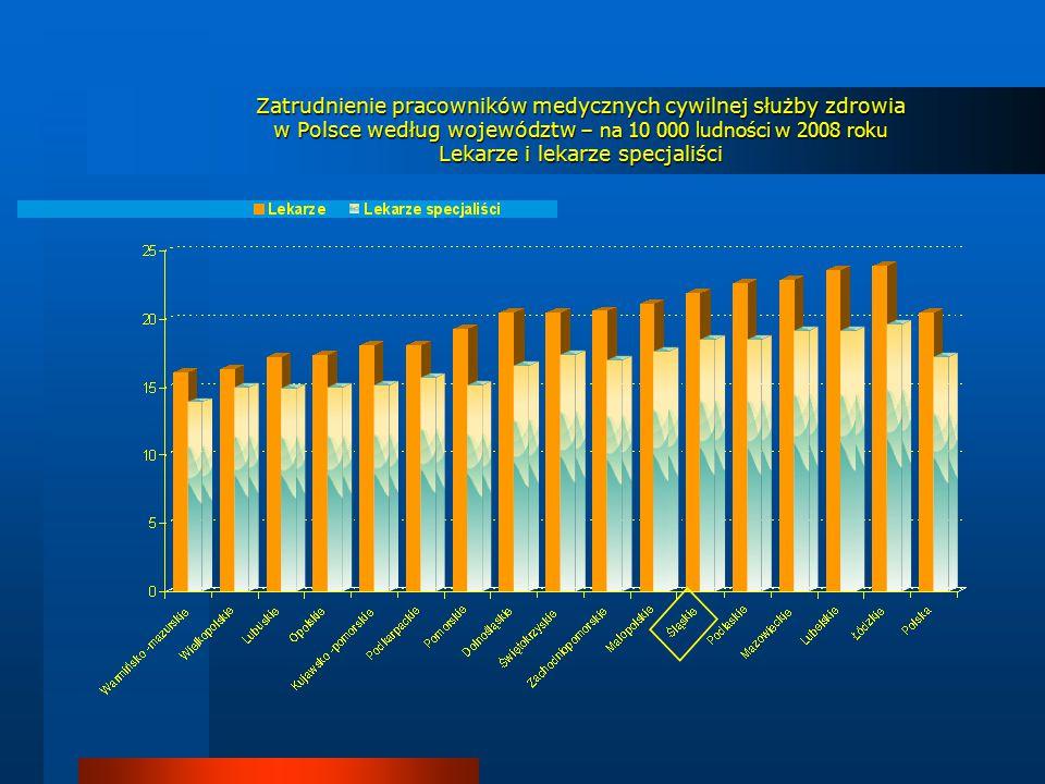 Zatrudnienie pracowników medycznych cywilnej służby zdrowia w Polsce według województw – na 10 000 ludności w 2008 roku Lekarze i lekarze specjaliści
