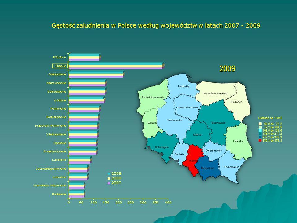 Struktura ludności według grup ekonomicznych w procentach (%) w Polsce według województw w 2009 roku
