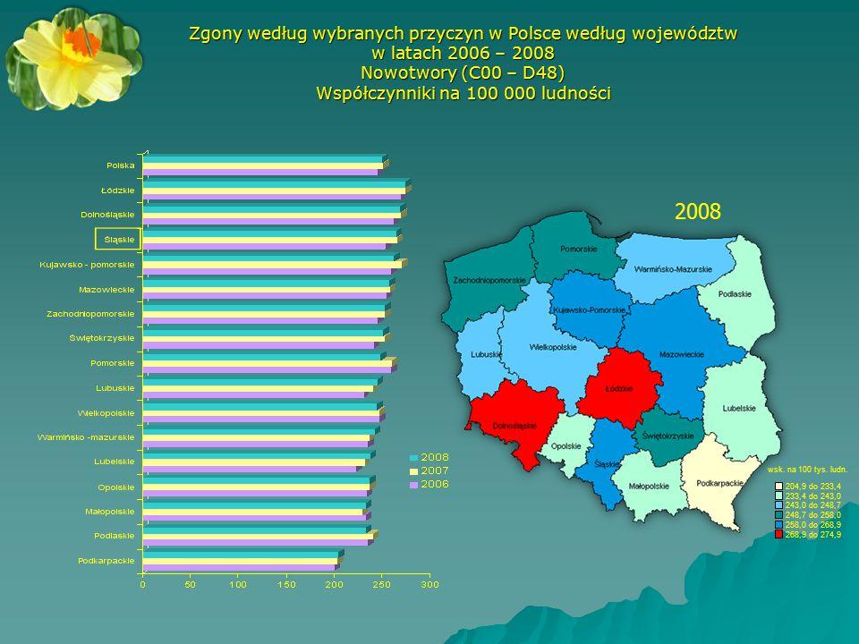 Zgony według wybranych przyczyn w Polsce według województw w latach 2006 – 2008 Nowotwory (C00 – D48) Współczynniki na 100 000 ludności wsk.