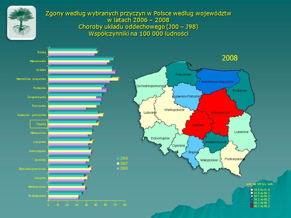 Zgony według wybranych przyczyn w Polsce według województw w latach 2006 – 2008 Choroby układu oddechowego (J00 – J98) Współczynniki na 100 000 ludności wsk.