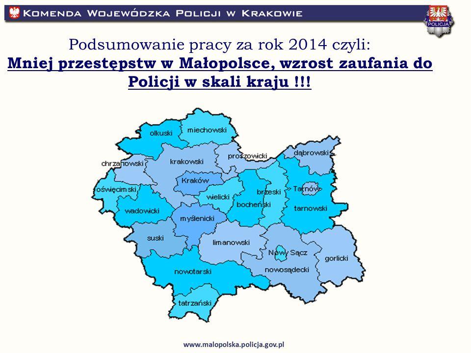 Podsumowanie pracy za rok 2014 czyli: Mniej przestępstw w Małopolsce, wzrost zaufania do Policji w skali kraju !!!