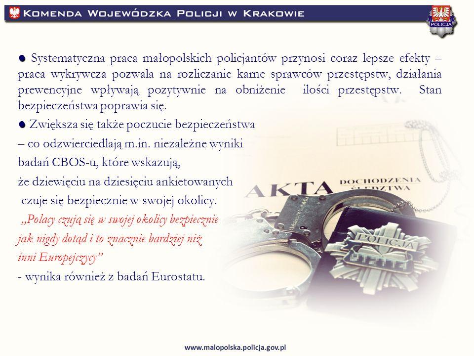 ● ● Systematyczna praca małopolskich policjantów przynosi coraz lepsze efekty – praca wykrywcza pozwala na rozliczanie karne sprawców przestępstw, działania prewencyjne wpływają pozytywnie na obniżenie ilości przestępstw.