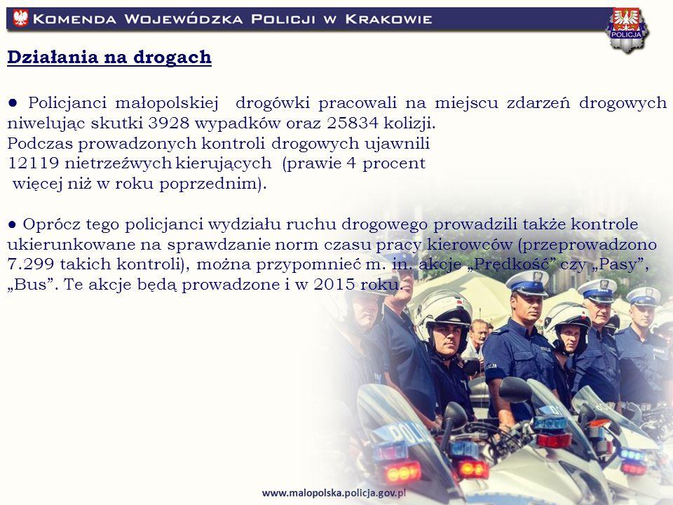Działania na drogach ● Policjanci małopolskiej drogówki pracowali na miejscu zdarzeń drogowych niwelując skutki 3928 wypadków oraz 25834 kolizji.