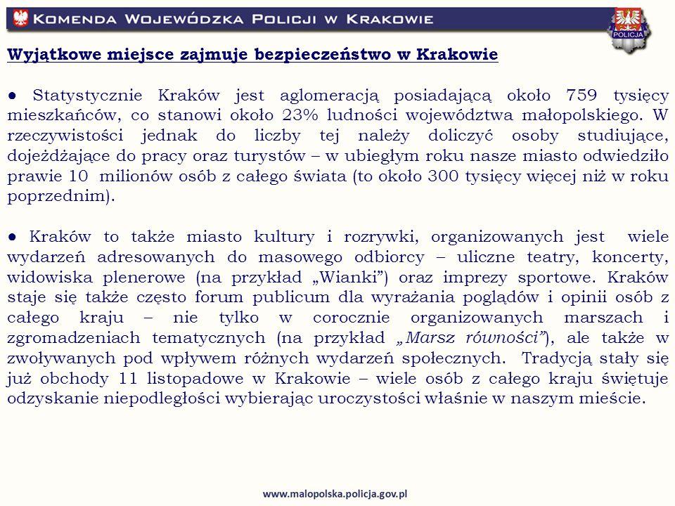 Wyjątkowe miejsce zajmuje bezpieczeństwo w Krakowie ● Statystycznie Kraków jest aglomeracją posiadającą około 759 tysięcy mieszkańców, co stanowi około 23% ludności województwa małopolskiego.