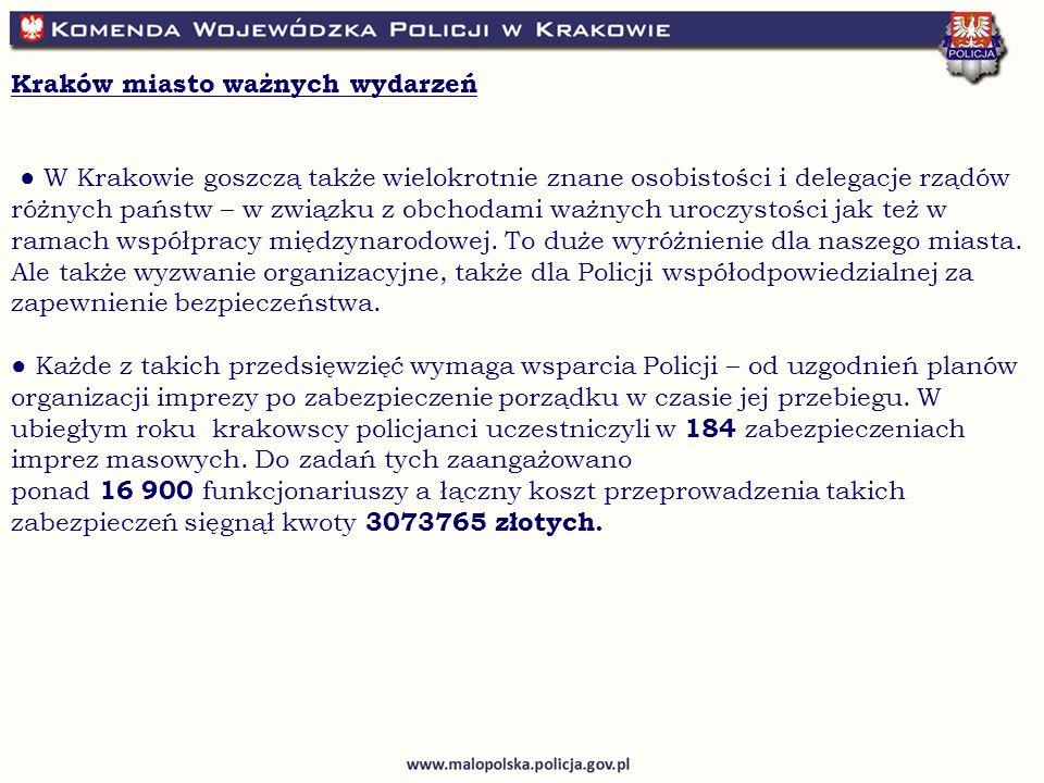 Kraków miasto ważnych wydarzeń ● W Krakowie goszczą także wielokrotnie znane osobistości i delegacje rządów różnych państw – w związku z obchodami ważnych uroczystości jak też w ramach współpracy międzynarodowej.