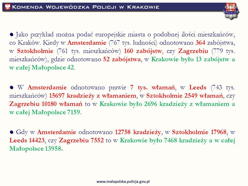 ● ● Jako przykład można podać europejskie miasta o podobnej ilości mieszkańców, co Kraków.