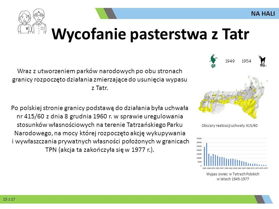 Wycofanie pasterstwa z Tatr Wraz z utworzeniem parków narodowych po obu stronach granicy rozpoczęto działania zmierzające do usunięcia wypasu z Tatr.