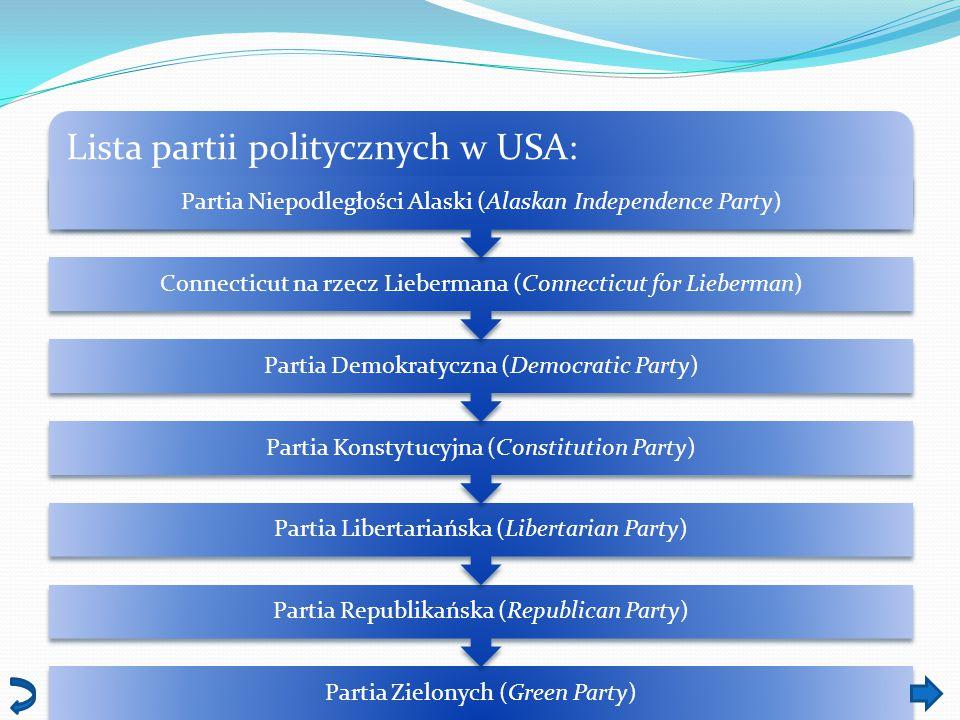 Lista partii politycznych w USA: Partia Zielonych (Green Party) Partia Republikańska (Republican Party) Partia Libertariańska (Libertarian Party) Part