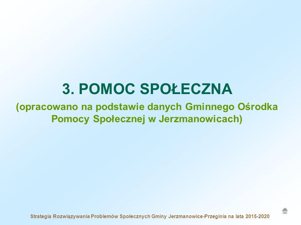 3. POMOC SPOŁECZNA (opracowano na podstawie danych Gminnego Ośrodka Pomocy Społecznej w Jerzmanowicach)