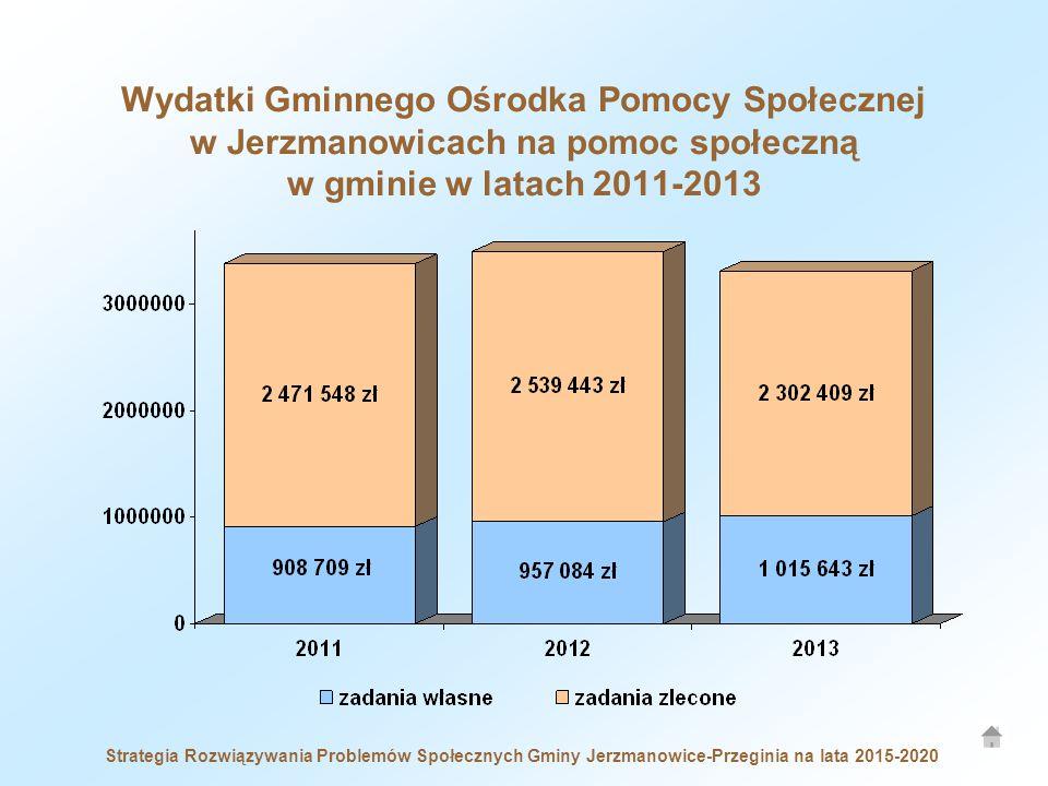Strategia Rozwiązywania Problemów Społecznych Gminy Jerzmanowice-Przeginia na lata 2015-2020 Wydatki Gminnego Ośrodka Pomocy Społecznej w Jerzmanowicach na pomoc społeczną w gminie w latach 2011-2013
