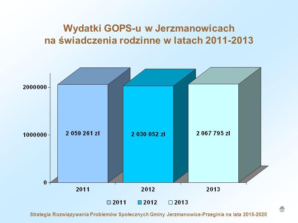 Strategia Rozwiązywania Problemów Społecznych Gminy Jerzmanowice-Przeginia na lata 2015-2020 Wydatki GOPS-u w Jerzmanowicach na świadczenia rodzinne w latach 2011-2013