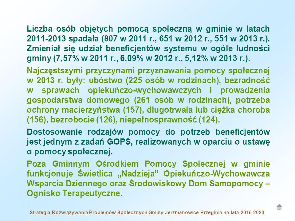 Strategia Rozwiązywania Problemów Społecznych Gminy Jerzmanowice-Przeginia na lata 2015-2020 Liczba osób objętych pomocą społeczną w gminie w latach 2011-2013 spadała (807 w 2011 r., 651 w 2012 r., 551 w 2013 r.).