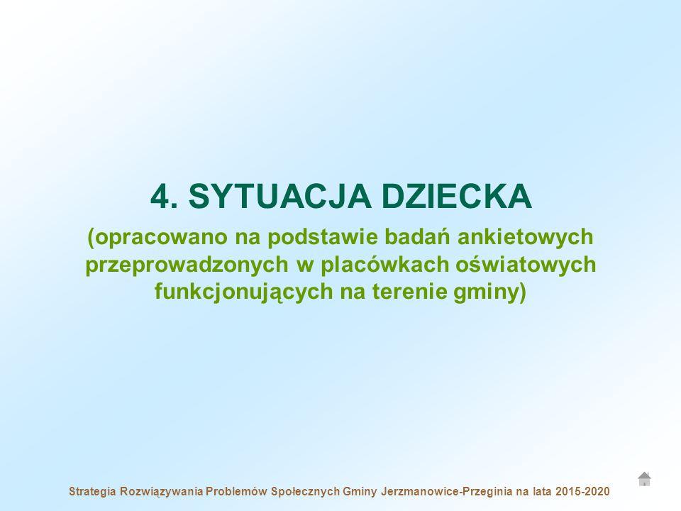 Strategia Rozwiązywania Problemów Społecznych Gminy Jerzmanowice-Przeginia na lata 2015-2020 4. SYTUACJA DZIECKA (opracowano na podstawie badań ankiet
