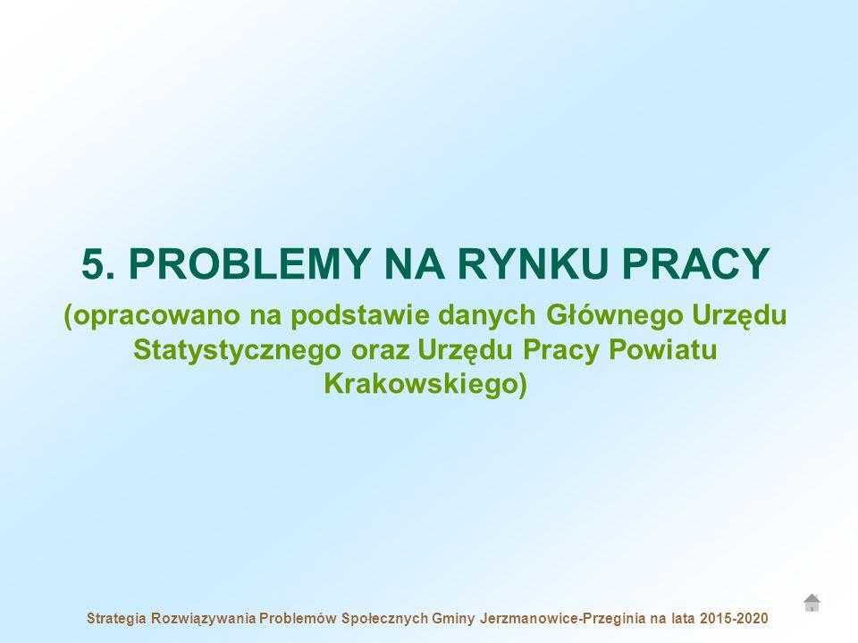 Strategia Rozwiązywania Problemów Społecznych Gminy Jerzmanowice-Przeginia na lata 2015-2020 5. PROBLEMY NA RYNKU PRACY (opracowano na podstawie danyc