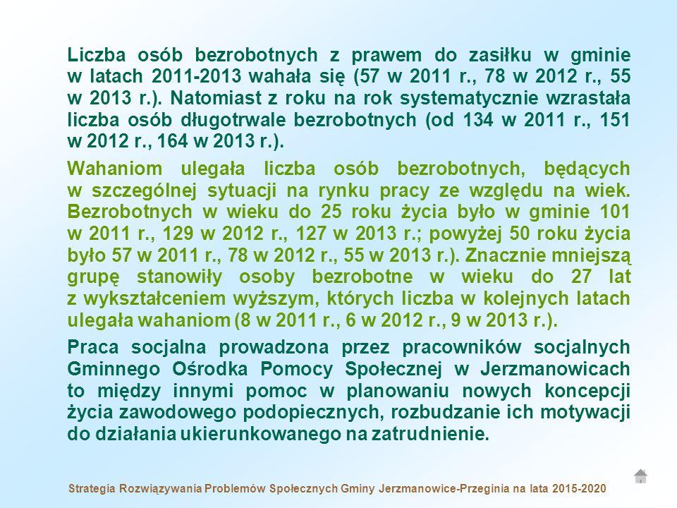 Strategia Rozwiązywania Problemów Społecznych Gminy Jerzmanowice-Przeginia na lata 2015-2020 Liczba osób bezrobotnych z prawem do zasiłku w gminie w latach 2011-2013 wahała się (57 w 2011 r., 78 w 2012 r., 55 w 2013 r.).