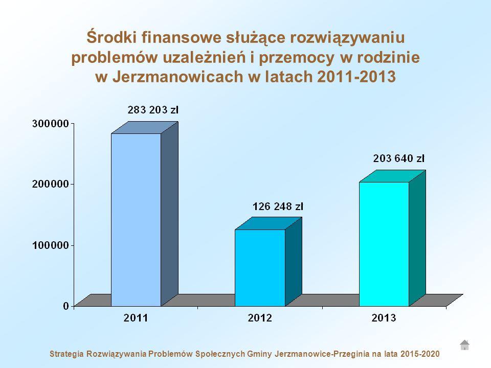 Strategia Rozwiązywania Problemów Społecznych Gminy Jerzmanowice-Przeginia na lata 2015-2020 Środki finansowe służące rozwiązywaniu problemów uzależnień i przemocy w rodzinie w Jerzmanowicach w latach 2011-2013