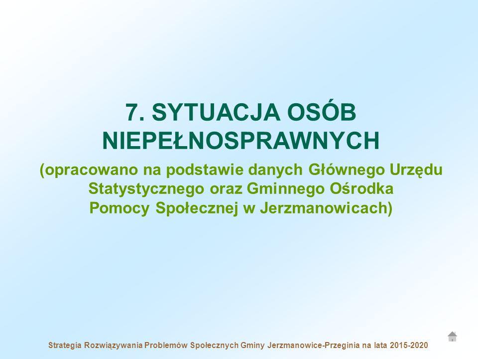 Strategia Rozwiązywania Problemów Społecznych Gminy Jerzmanowice-Przeginia na lata 2015-2020 7. SYTUACJA OSÓB NIEPEŁNOSPRAWNYCH (opracowano na podstaw