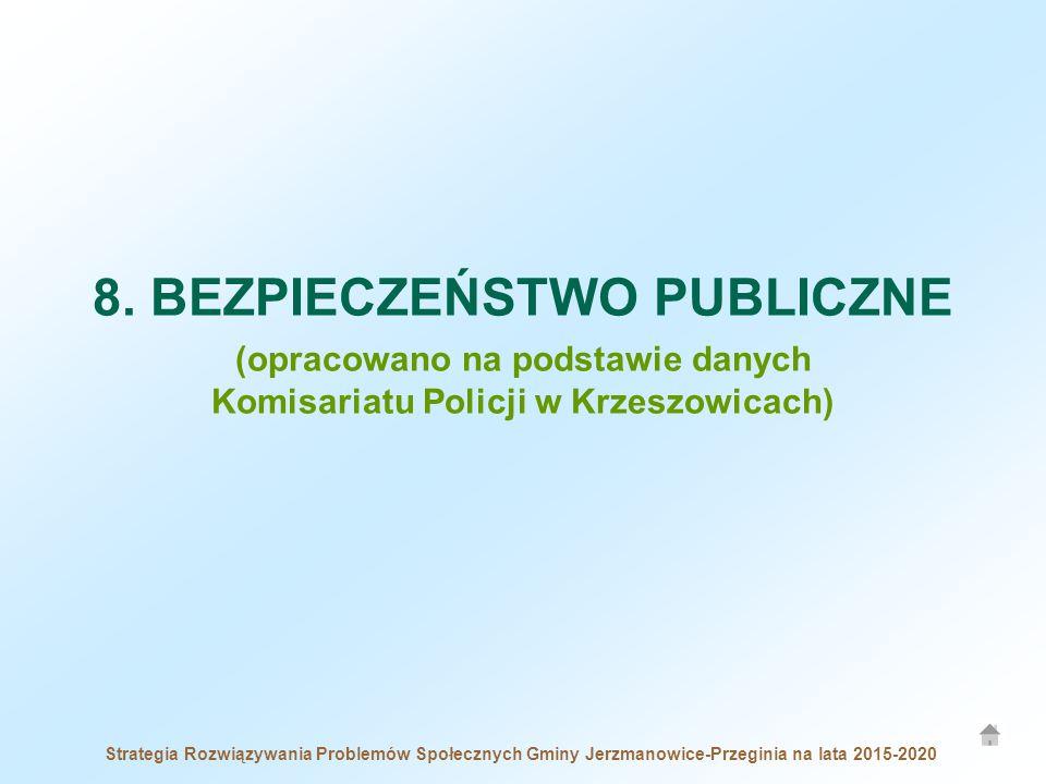 8. BEZPIECZEŃSTWO PUBLICZNE (opracowano na podstawie danych Komisariatu Policji w Krzeszowicach) Strategia Rozwiązywania Problemów Społecznych Gminy J