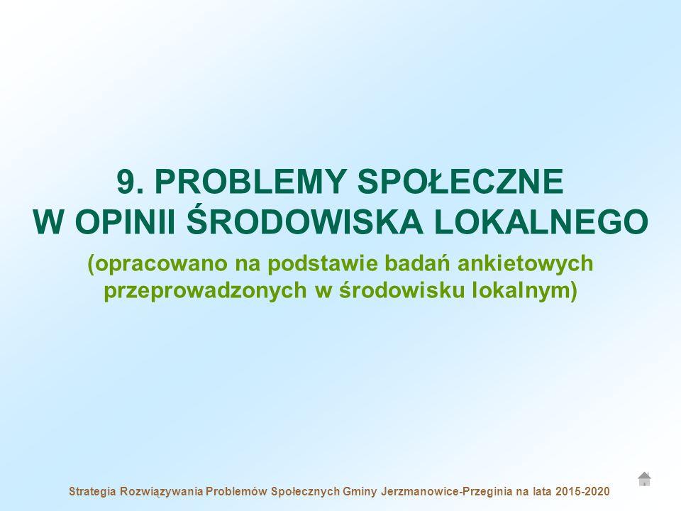 9. PROBLEMY SPOŁECZNE W OPINII ŚRODOWISKA LOKALNEGO (opracowano na podstawie badań ankietowych przeprowadzonych w środowisku lokalnym) Strategia Rozwi
