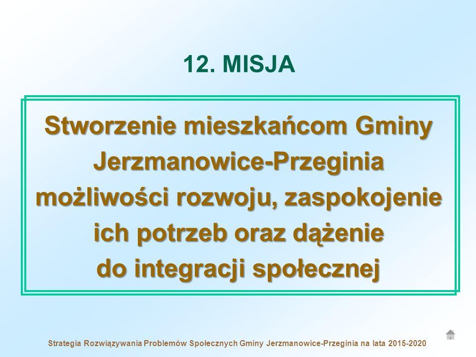 Stworzenie mieszkańcom Gminy Jerzmanowice-Przeginia możliwości rozwoju, zaspokojenie ich potrzeb oraz dążenie do integracji społecznej 12. MISJA Strat