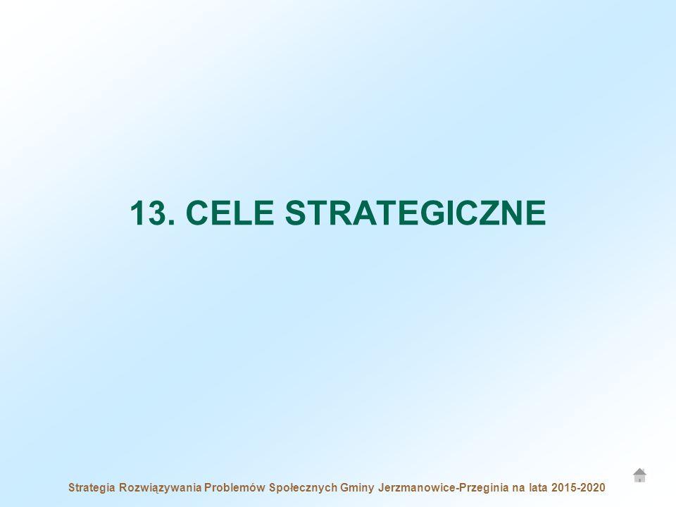 13. CELE STRATEGICZNE Strategia Rozwiązywania Problemów Społecznych Gminy Jerzmanowice-Przeginia na lata 2015-2020