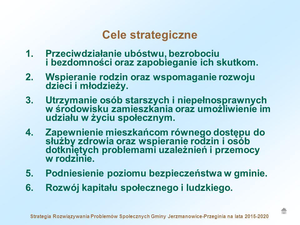 Cele strategiczne 1.Przeciwdziałanie ubóstwu, bezrobociu i bezdomności oraz zapobieganie ich skutkom. 2.Wspieranie rodzin oraz wspomaganie rozwoju dzi