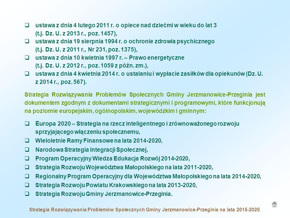 Strategia Rozwiązywania Problemów Społecznych Gminy Jerzmanowice-Przeginia na lata 2015-2020  ustawa z dnia 4 lutego 2011 r. o opiece nad dziećmi w w