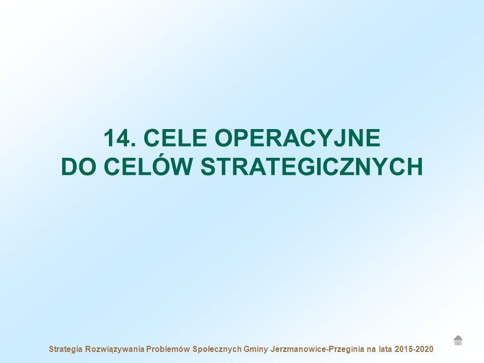 14. CELE OPERACYJNE DO CELÓW STRATEGICZNYCH Strategia Rozwiązywania Problemów Społecznych Gminy Jerzmanowice-Przeginia na lata 2015-2020