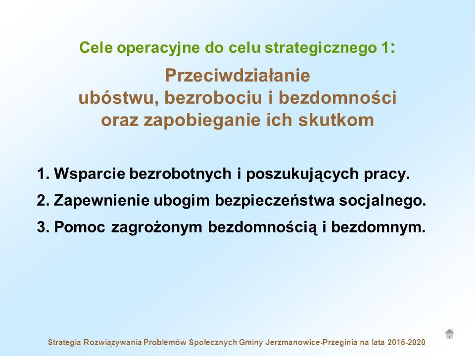 Cele operacyjne do celu strategicznego 1 : Przeciwdziałanie ubóstwu, bezrobociu i bezdomności oraz zapobieganie ich skutkom 1. Wsparcie bezrobotnych i
