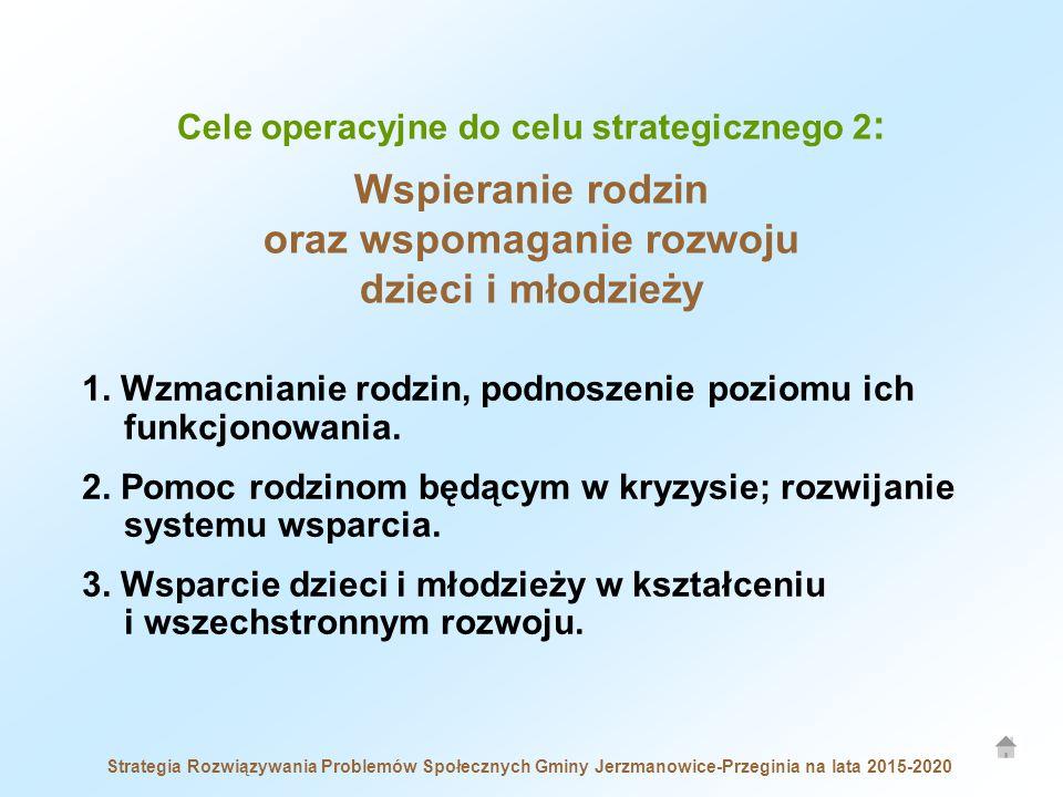 Cele operacyjne do celu strategicznego 2 : Wspieranie rodzin oraz wspomaganie rozwoju dzieci i młodzieży Strategia Rozwiązywania Problemów Społecznych Gminy Jerzmanowice-Przeginia na lata 2015-2020 1.