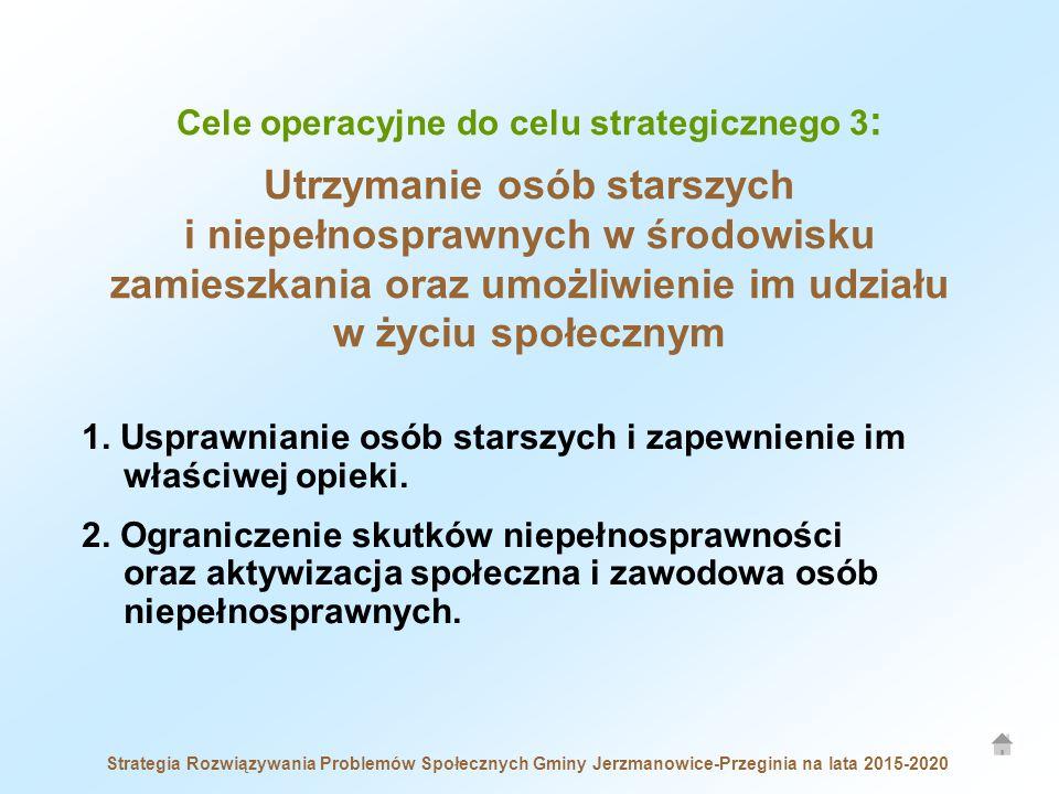 Cele operacyjne do celu strategicznego 3 : Utrzymanie osób starszych i niepełnosprawnych w środowisku zamieszkania oraz umożliwienie im udziału w życiu społecznym Strategia Rozwiązywania Problemów Społecznych Gminy Jerzmanowice-Przeginia na lata 2015-2020 1.