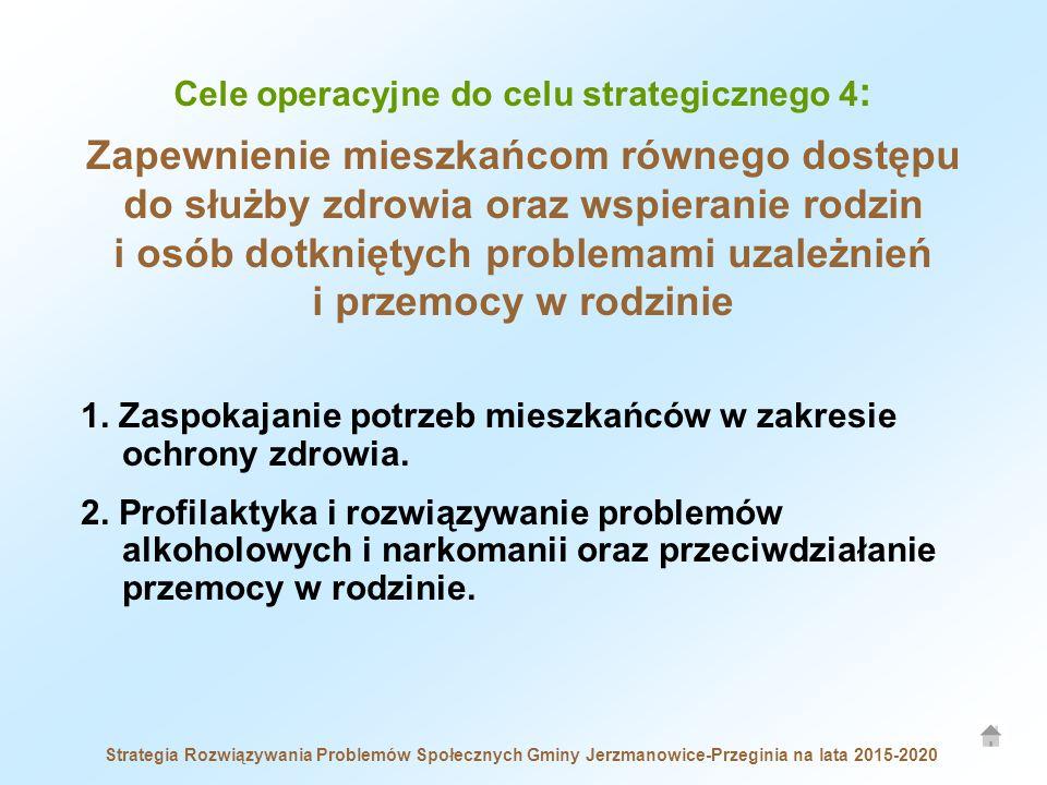 Cele operacyjne do celu strategicznego 4 : Zapewnienie mieszkańcom równego dostępu do służby zdrowia oraz wspieranie rodzin i osób dotkniętych problemami uzależnień i przemocy w rodzinie Strategia Rozwiązywania Problemów Społecznych Gminy Jerzmanowice-Przeginia na lata 2015-2020 1.