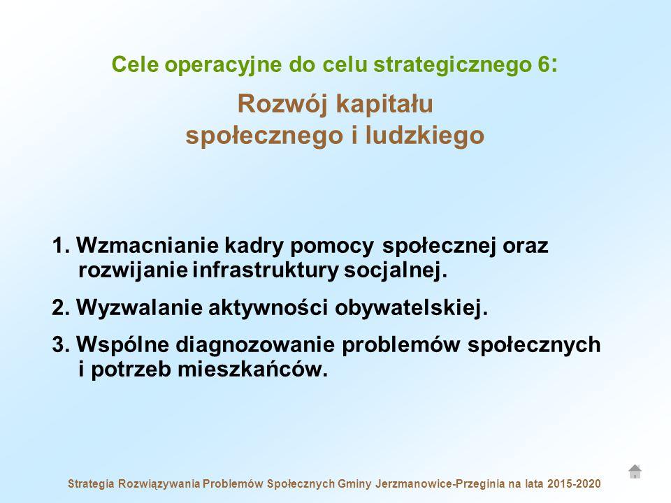 Cele operacyjne do celu strategicznego 6 : Rozwój kapitału społecznego i ludzkiego Strategia Rozwiązywania Problemów Społecznych Gminy Jerzmanowice-Przeginia na lata 2015-2020 1.