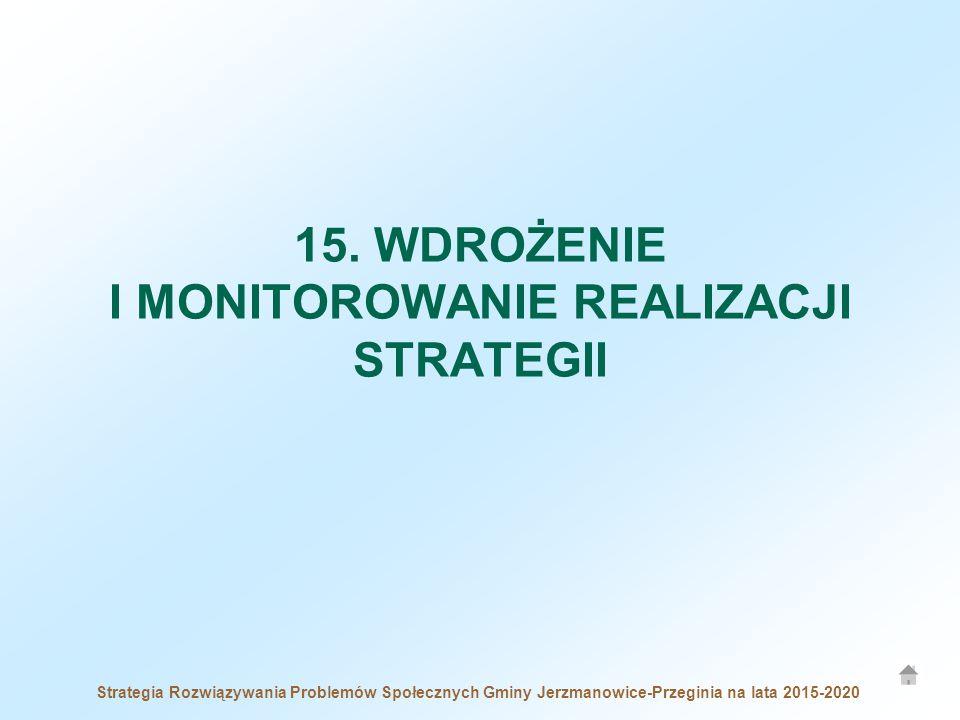 15. WDROŻENIE I MONITOROWANIE REALIZACJI STRATEGII Strategia Rozwiązywania Problemów Społecznych Gminy Jerzmanowice-Przeginia na lata 2015-2020