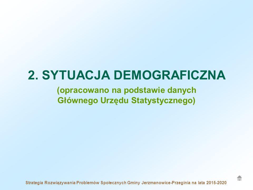 Strategia Rozwiązywania Problemów Społecznych Gminy Jerzmanowice-Przeginia na lata 2015-2020 2. SYTUACJA DEMOGRAFICZNA (opracowano na podstawie danych