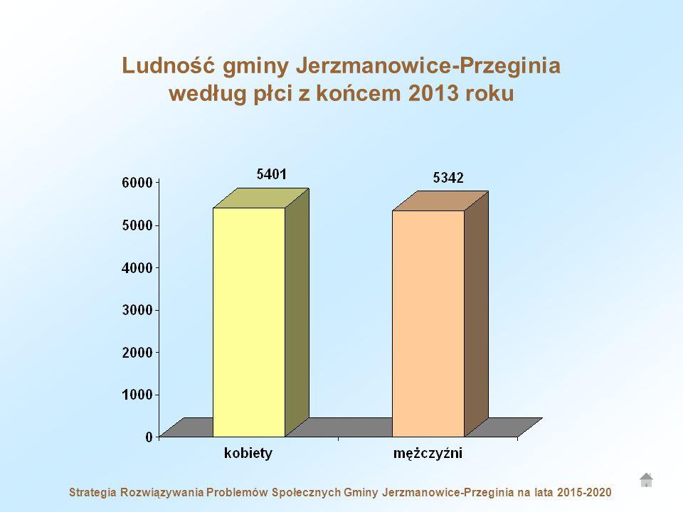 Strategia Rozwiązywania Problemów Społecznych Gminy Jerzmanowice-Przeginia na lata 2015-2020 Ludność gminy Jerzmanowice-Przeginia według płci z końcem 2013 roku