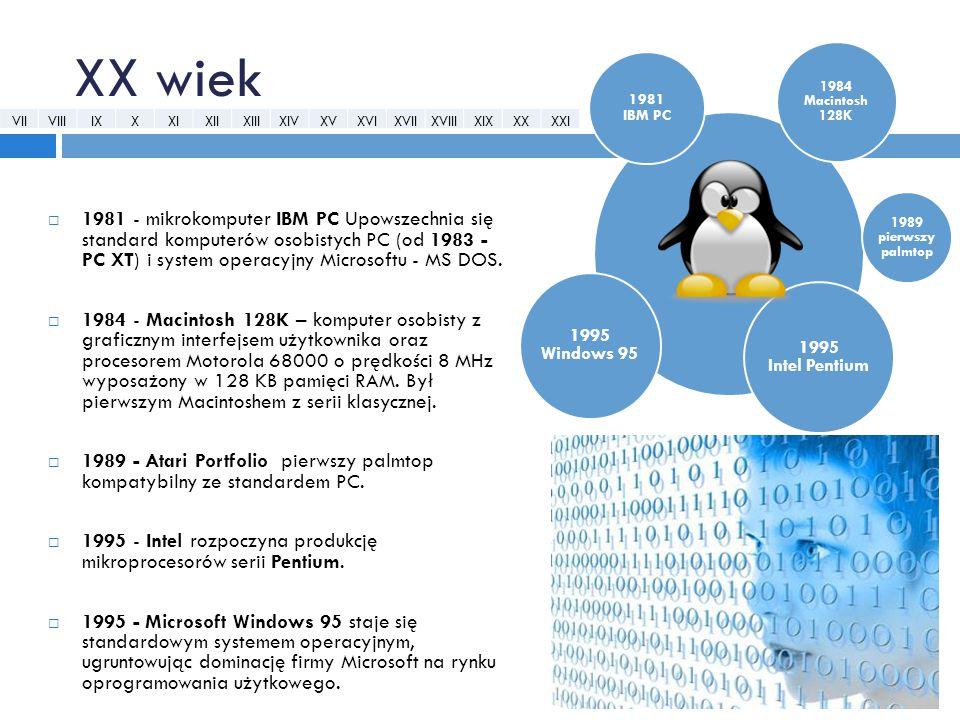 IIIIIIIIIIVVIVIIVIIIIXXXIXIIXIIIXIVXVXVIXVIIXVIIIXIXXXXXI XX wiek  1981 - mikrokomputer IBM PC Upowszechnia się standard komputerów osobistych PC (od