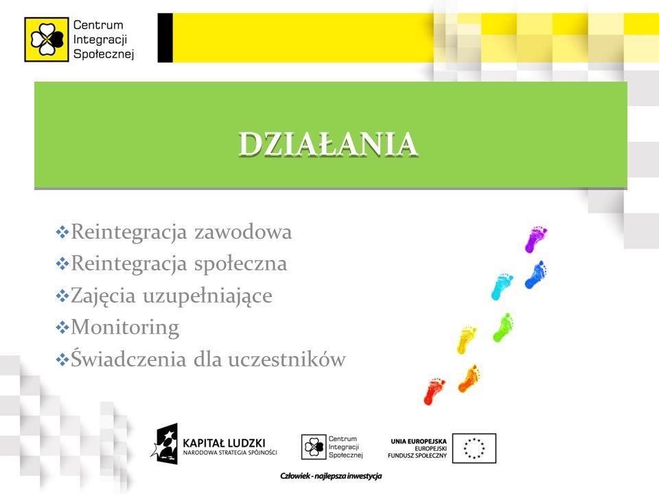 DZIAŁANIA  Reintegracja zawodowa  Reintegracja społeczna  Zajęcia uzupełniające  Monitoring  Świadczenia dla uczestników