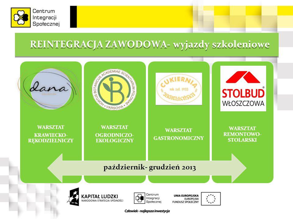 REINTEGRACJA ZAWODOWA- wyjazdy szkoleniowe WARSZTAT KRAWIECKO- RĘKODZIELNICZY WARSZTAT OGRODNICZO- EKOLOGICZNY WARSZTAT GASTRONOMICZNY WARSZTAT REMONTOWO- STOLARSKI październik- grudzień 2013