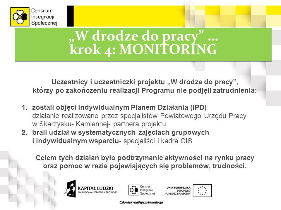 """""""W drodze do pracy"""" … krok 4: MONITORING Uczestnicy i uczestniczki projektu """"W drodze do pracy"""", którzy po zakończeniu realizacji Programu nie podjęli"""