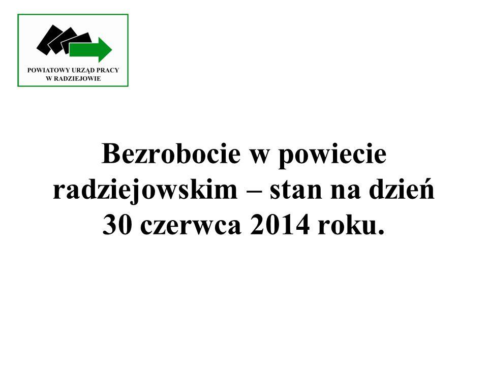 Bezrobocie w powiecie radziejowskim – stan na dzień 30 czerwca 2014 roku.