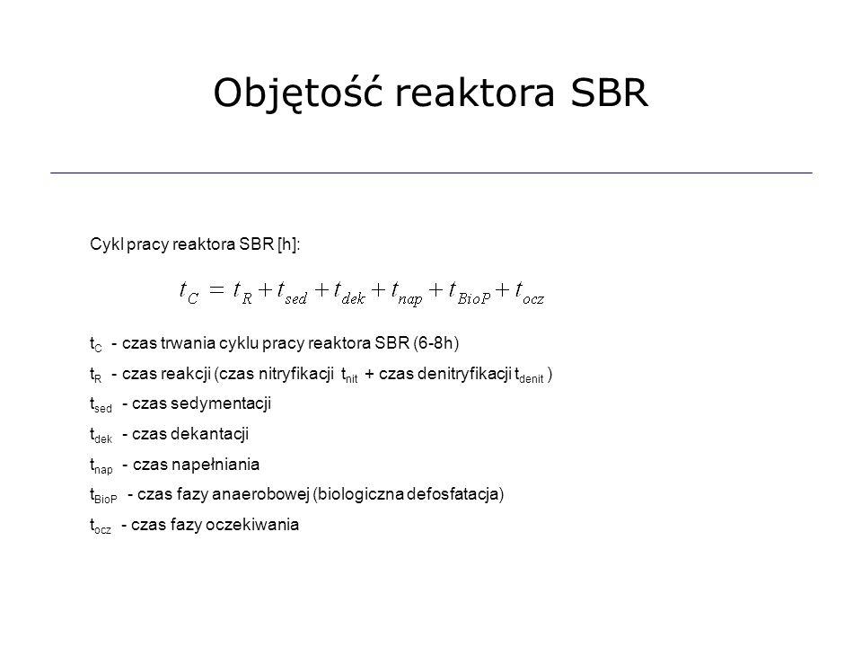 Objętość reaktora SBR Cykl pracy reaktora SBR [h]: t C - czas trwania cyklu pracy reaktora SBR (6-8h) t R - czas reakcji (czas nitryfikacji t nit + cz