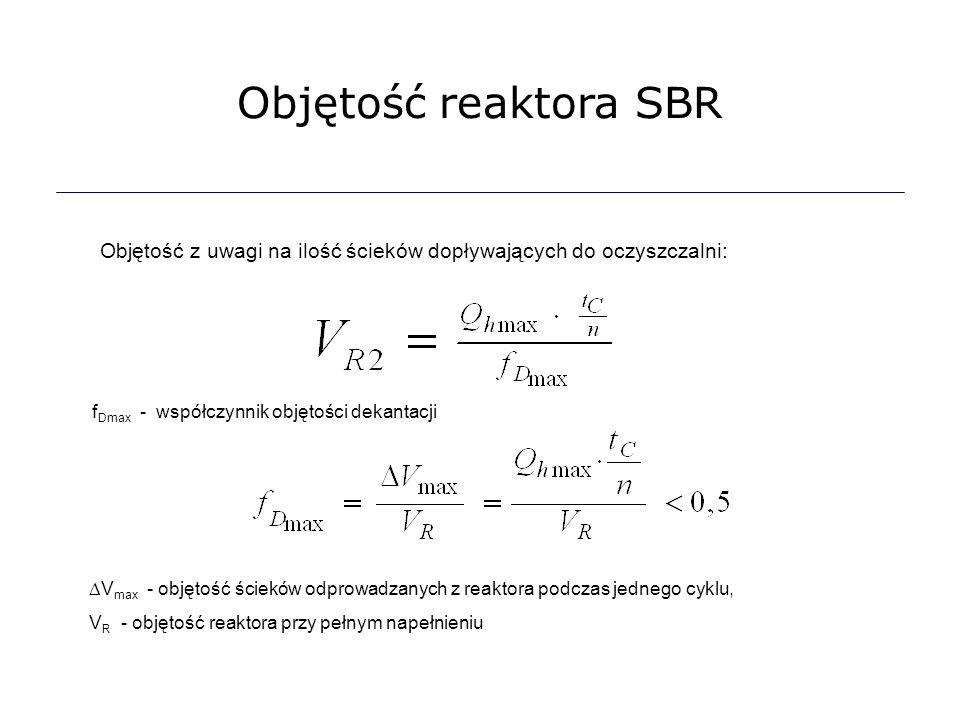 Objętość reaktora SBR Objętość z uwagi na ilość ścieków dopływających do oczyszczalni: f Dmax - współczynnik objętości dekantacji  V max - objętość ś