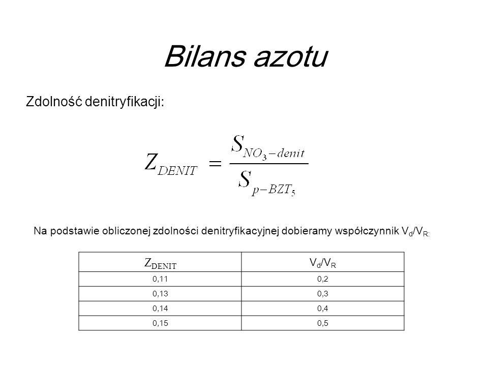 Bilans azotu Na podstawie obliczonej zdolności denitryfikacyjnej dobieramy współczynnik V d /V R: Zdolność denitryfikacji : Z DENIT V d /V R 0,110,2 0