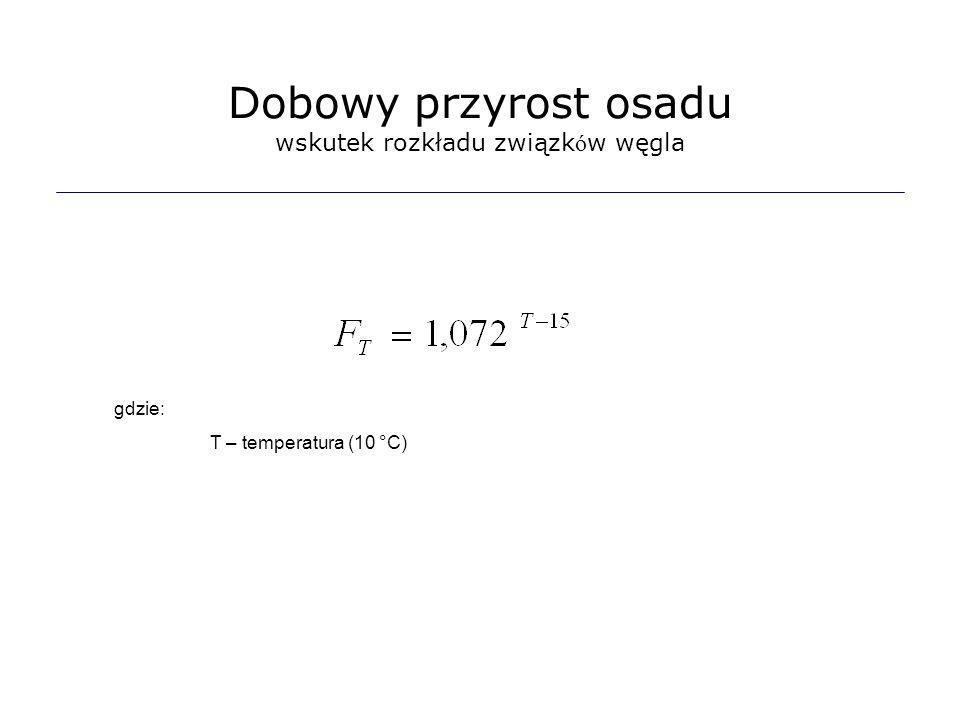 Bilans fosforu Fosfor usuwany na drodze biologicznej [mg/l]: P mikroorg - fosfor potrzebny do budowy komórek mikroorganizmów heterotroficznych [mg/l] P defosf - fosfor usuwany w procesie defosfatacji biologicznej [mg/l]