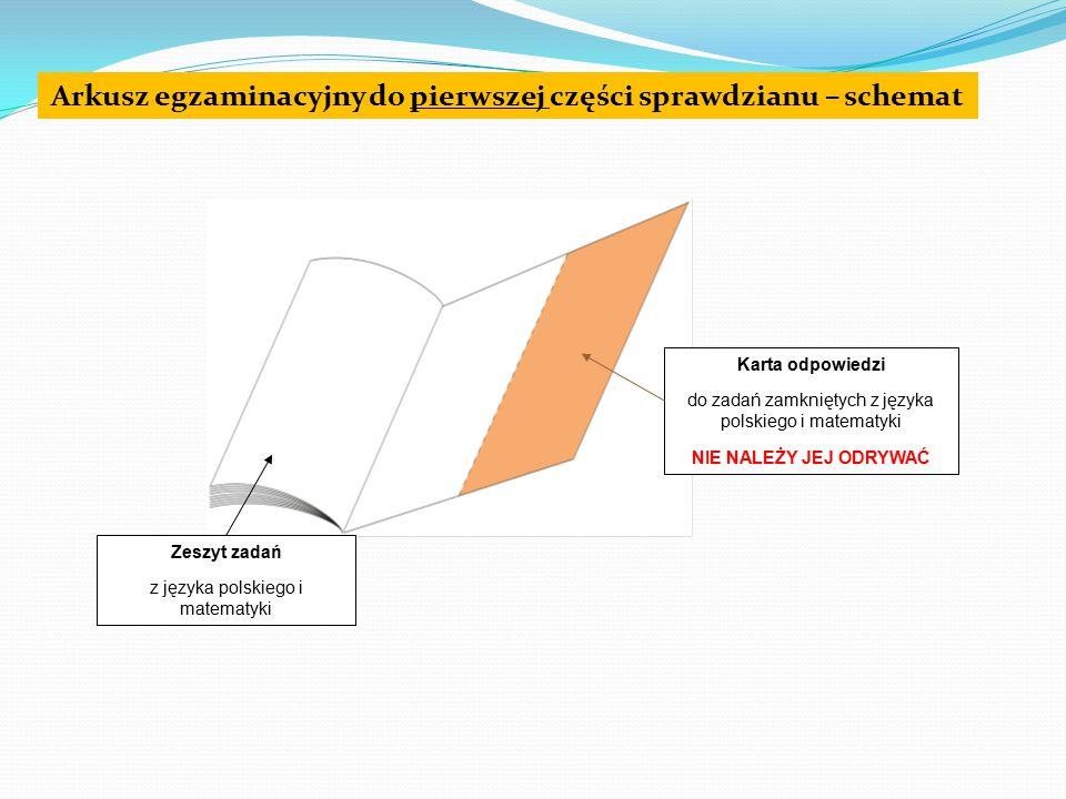Arkusz egzaminacyjny do pierwszej części sprawdzianu – schemat Karta odpowiedzi do zadań zamkniętych z języka polskiego i matematyki NIE NALEŻY JEJ OD